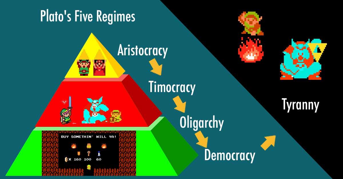 platos-five-regimes